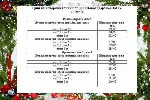Цены на ёлки в Луганской области, фото-1