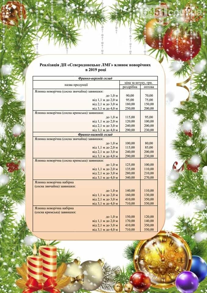 Цены на ёлки в Луганской области, фото-2