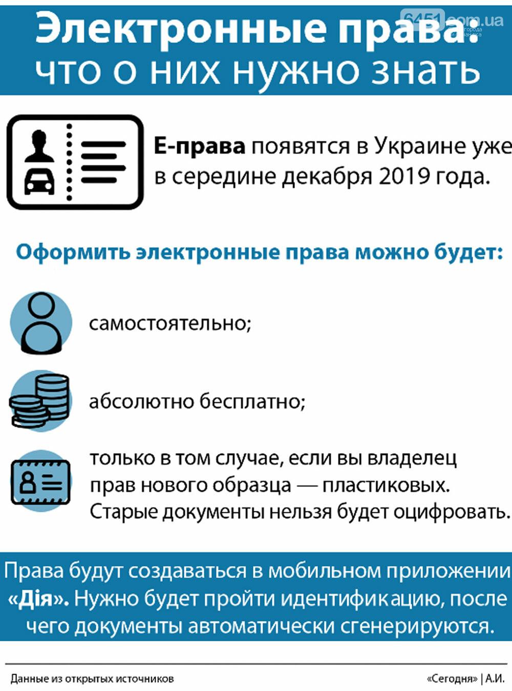 Электронные водительские права, фото-1