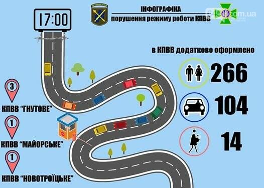 График работы КПВВ на новогодние праздники, фото-3