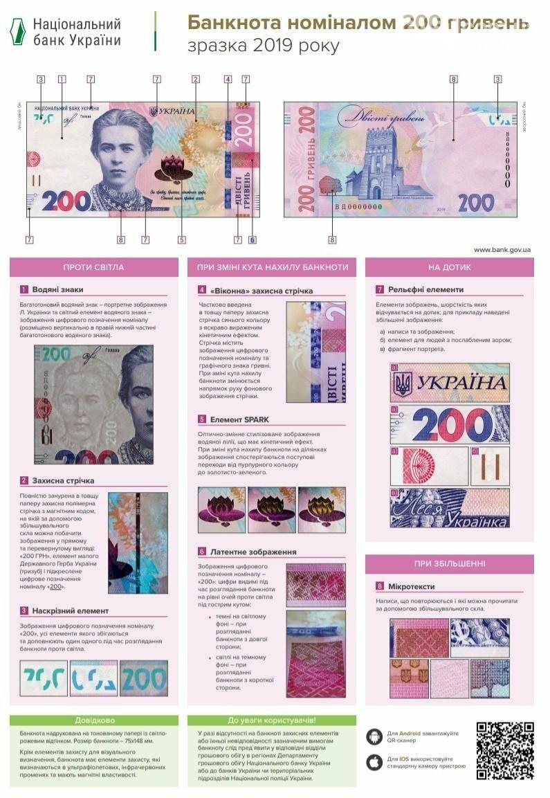 С завтрашнего дня в Украине появятся новые купюры 200 гривен, фото-1