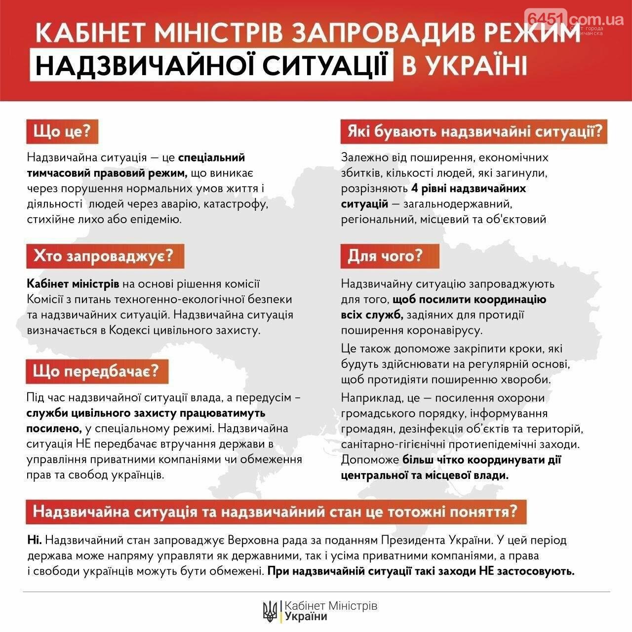 Кабмин продлил карантин до 24 апреля и намерен ввести режим чрезвычайной ситуации по всей Украине (Обновляется), фото-1