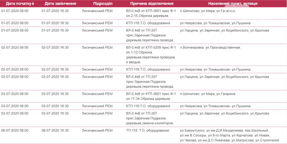 В Лисичанске будут отключать свет: график, фото-1