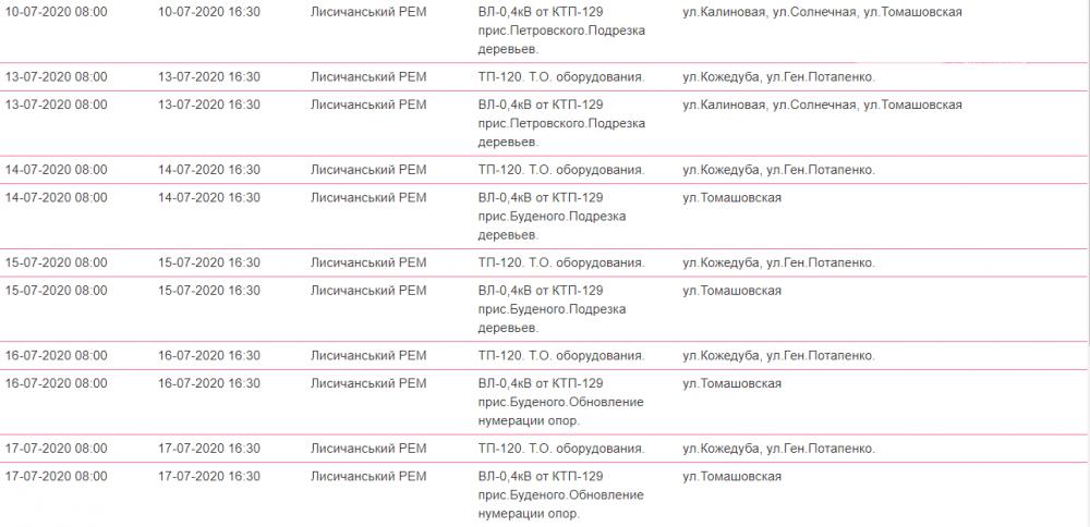 В Лисичанске будут отключать свет: график, фото-3