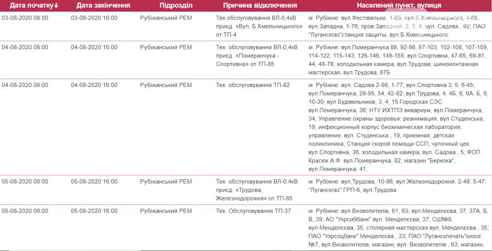 В Рубежном будут отключать свет: график, фото-1