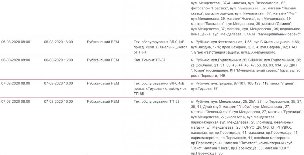 В Рубежном будут отключать свет: график, фото-2