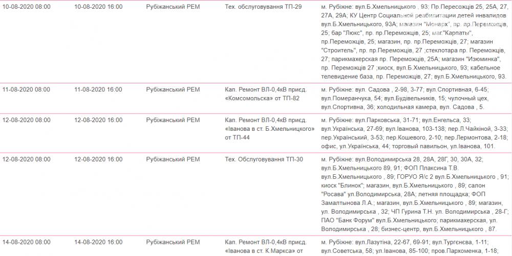 В Рубежном будут отключать свет: график, фото-3