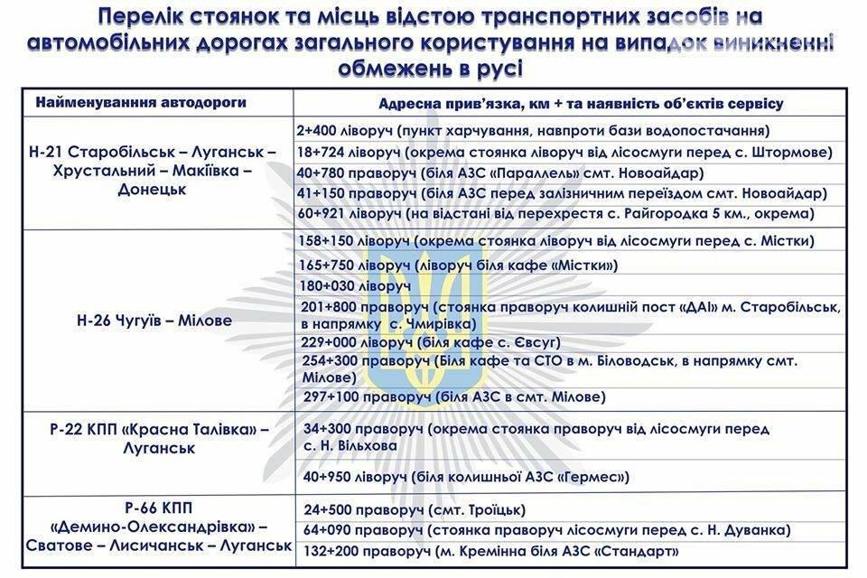 На Луганщине определили места отстоя автотранспорта при ухудшении погодных условий, фото-1