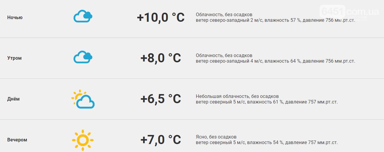 10 ноября: погода, праздник, приметы и запреты, фото-1