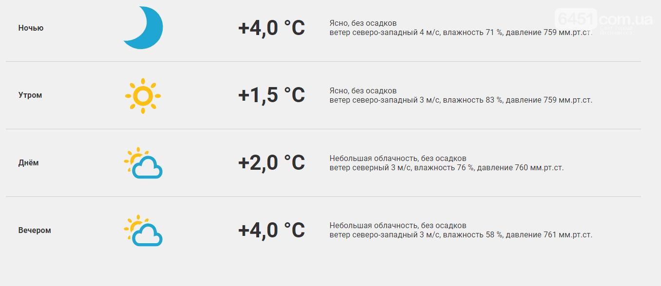 11 ноября: погода, праздники, приметы, фото-1