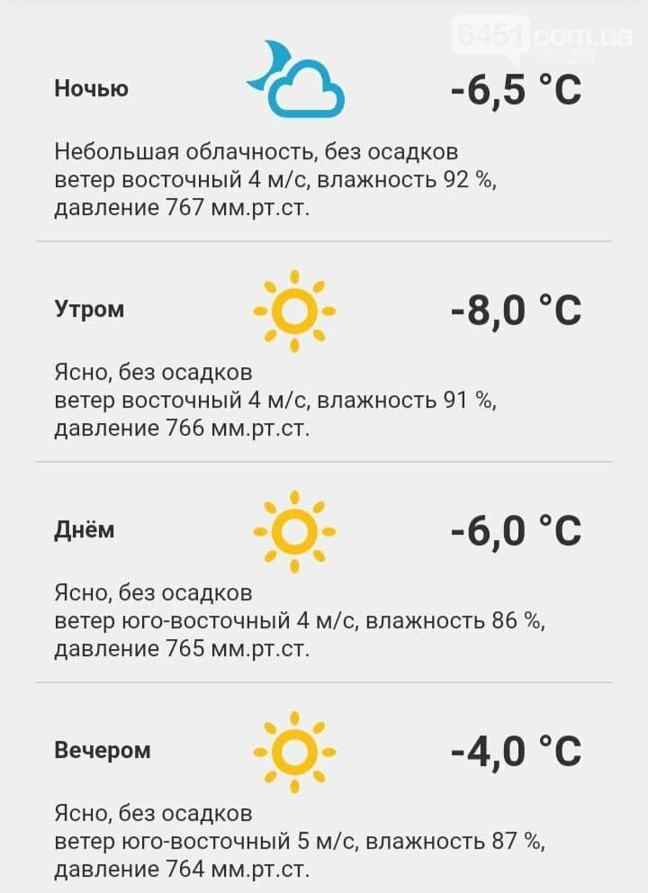 Погода на 19 ноября