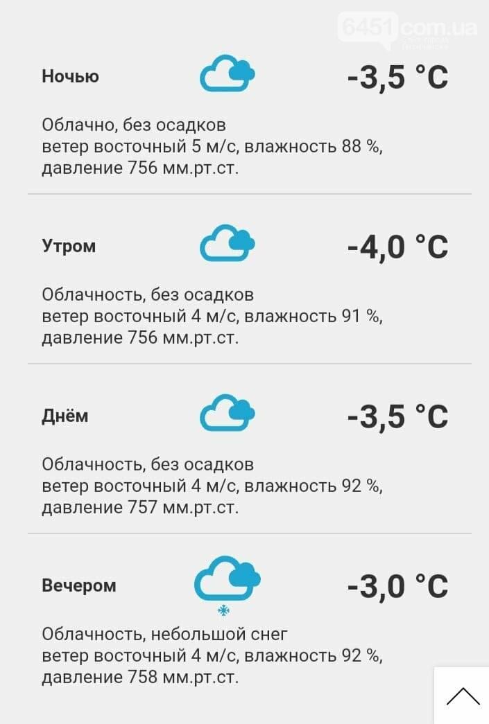 Погода на 21 ноября