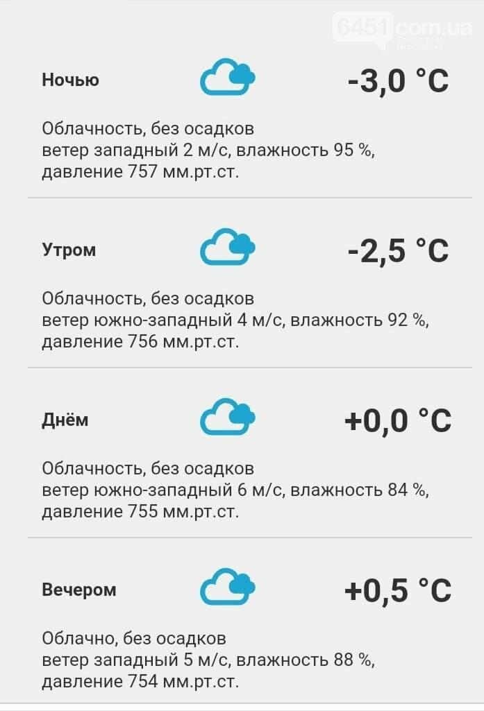 Погода на 23 ноября