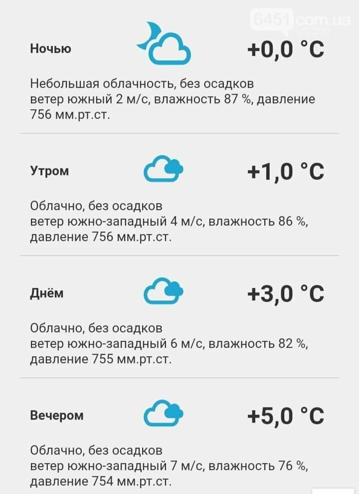 Погода на 27 ноября