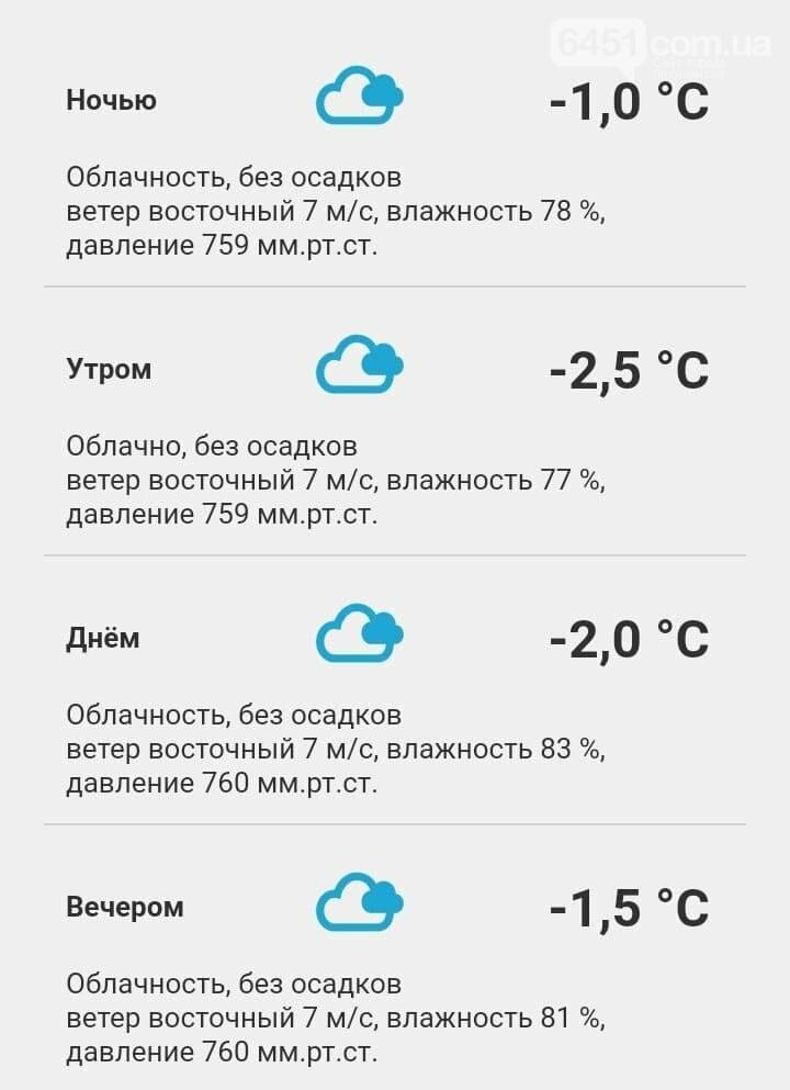 Прогноз погоды на 2 декабря