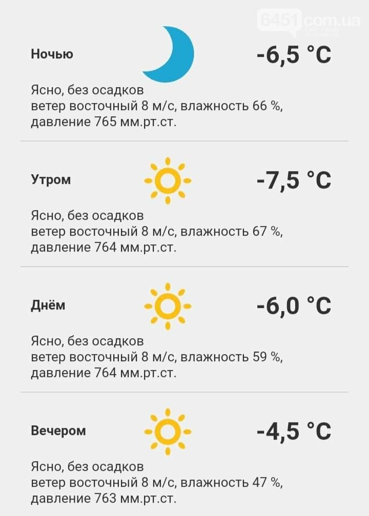 Прогноз погоды на 7 декабря
