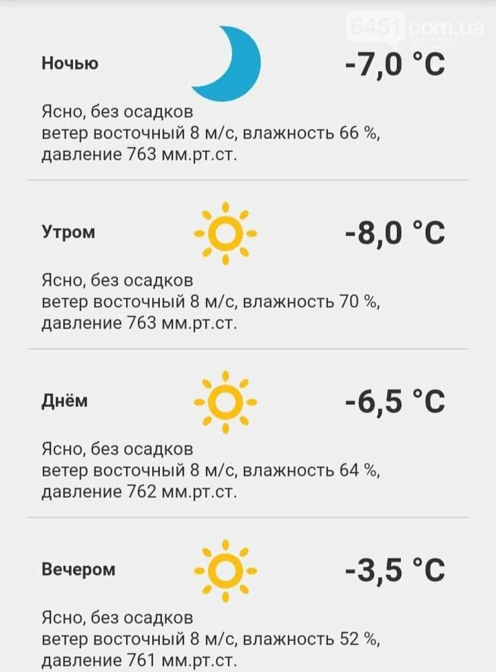 Прогноз погоды на 8 декабря