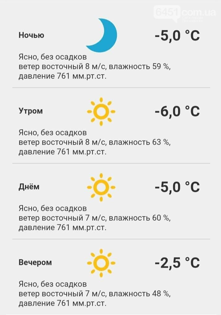 Прогноз погоды на 9 декабря
