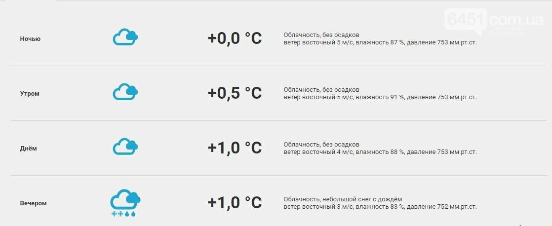 15 декабря: погода, праздники, приметы, фото-1