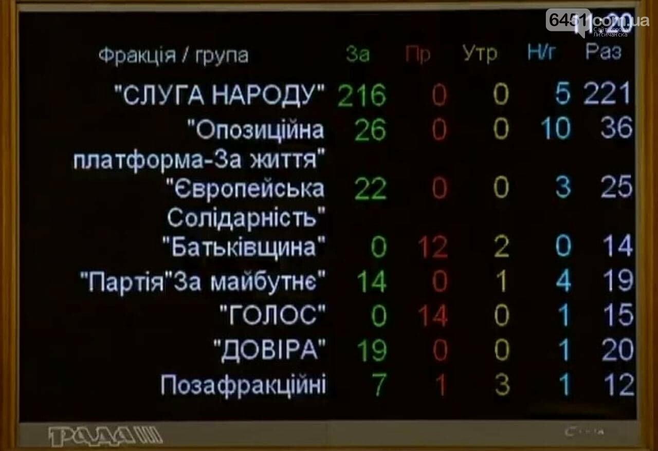 Рада продлила закон об особом статусе ОРДЛО, фото-1