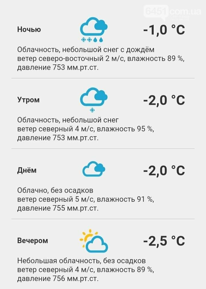 16 декабря: погода, праздники, приметы, фото-1