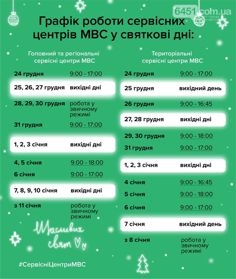 Сервисные центры МВД переходят на праздничный график работы, фото-1
