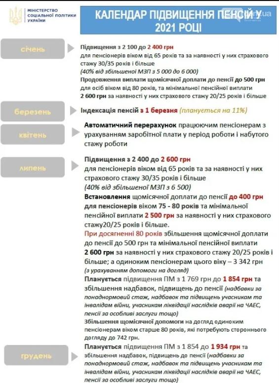 Увеличение пенсий и доплаты пенсионерам в 2021 году, фото-1