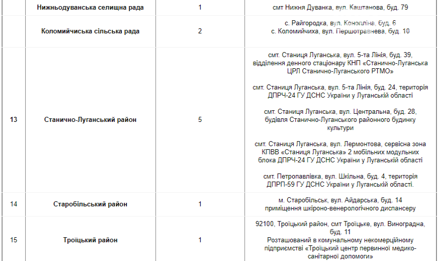 В ожидании сильных морозов: пункты обогрева на Луганщине, фото-5, ЛугОГА