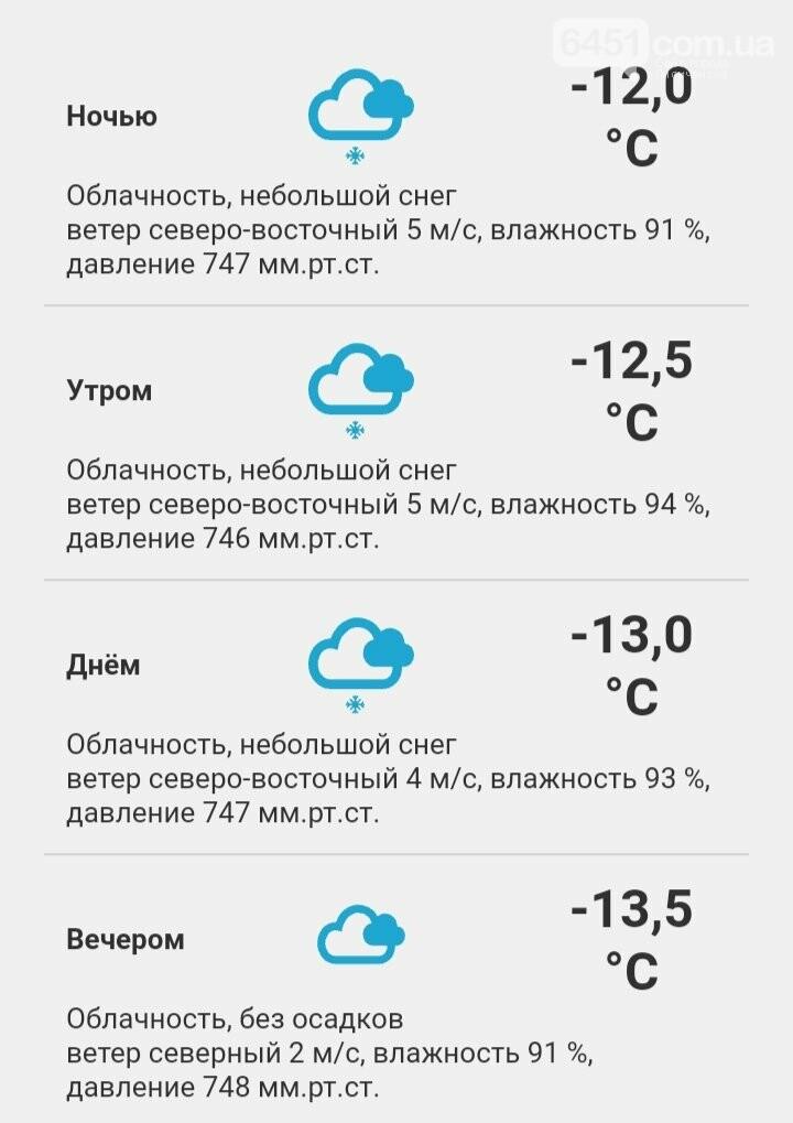 18 января: погода, праздники, приметы, фото-1