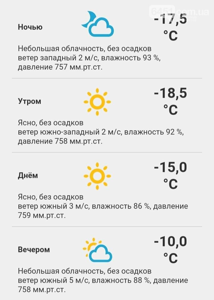 21 января: погода, праздники, приметы, фото-1
