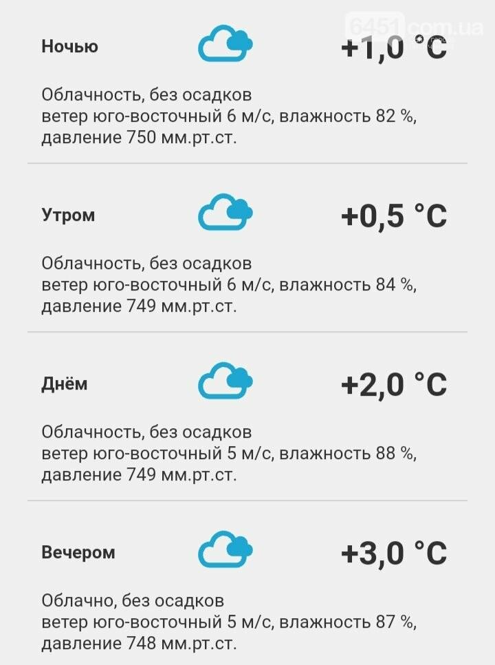 25 января: погода, праздники, приметы, фото-1