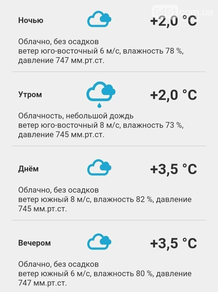 26 января: погода, праздники, приметы, фото-1