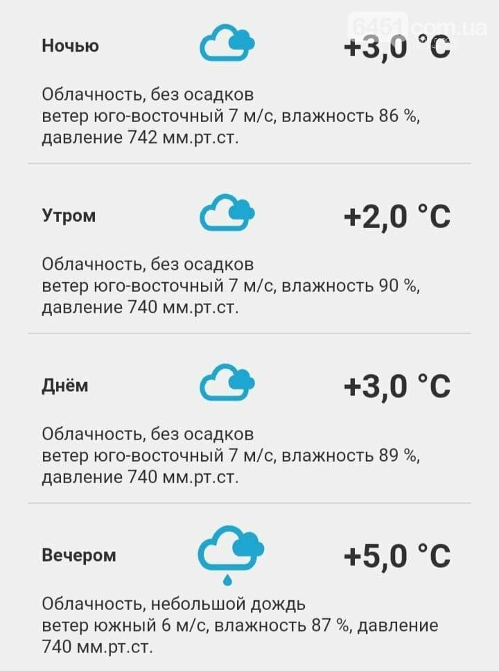 28 января: погода, праздники, приметы, фото-1