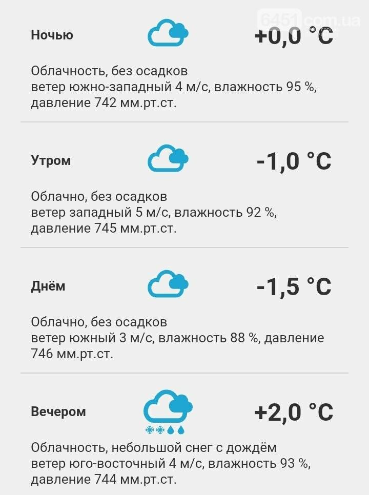 10 февраля: погода, праздники, приметы, фото-1