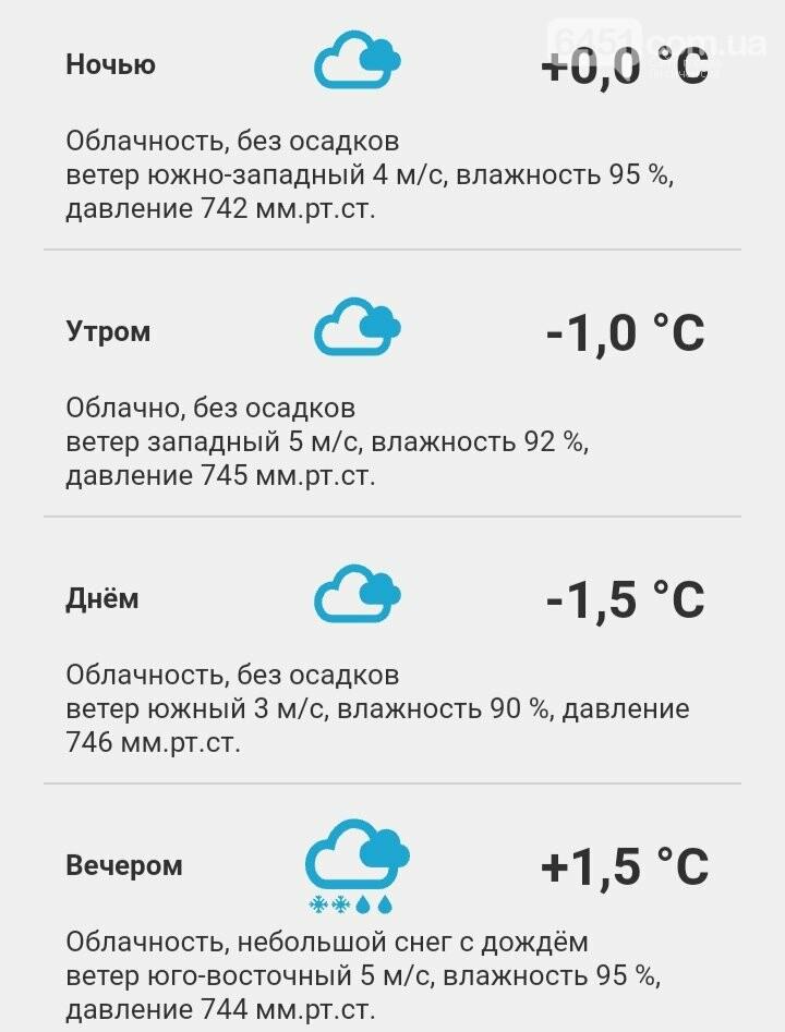 11 февраля: погода, праздники, приметы, фото-1