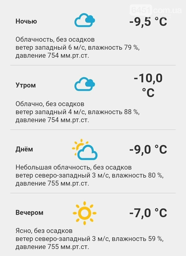 15 февраля: погода, праздники, приметы, фото-1