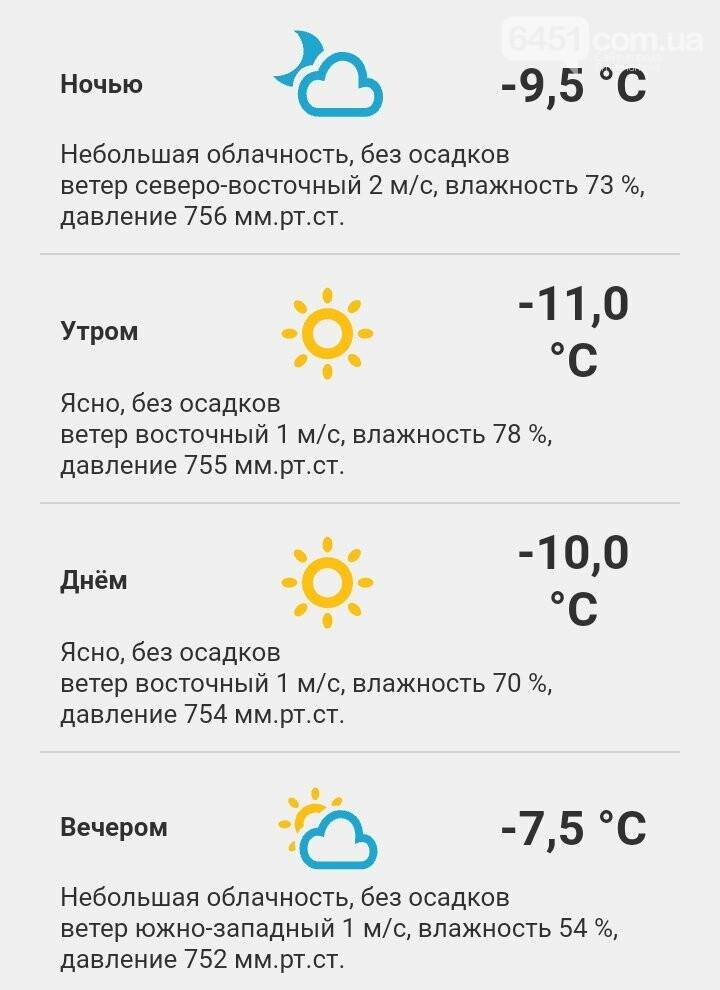 17 февраля: погода, праздники, приметы, фото-1