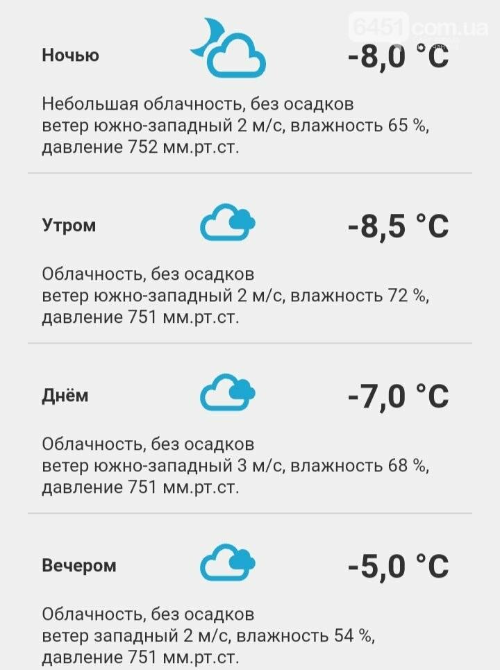 18 февраля: погода, праздники, приметы, фото-1