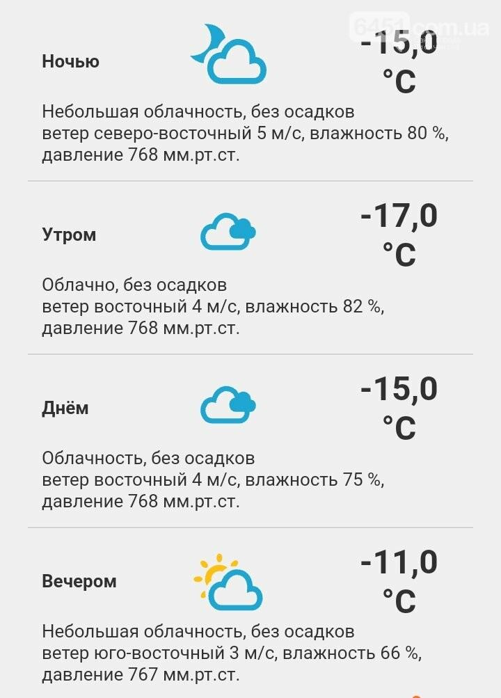 24 февраля: погода, праздники, приметы, фото-1