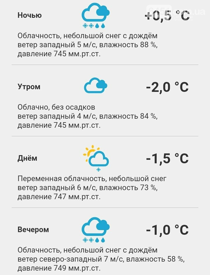 9 марта: погода, праздники, приметы, фото-1
