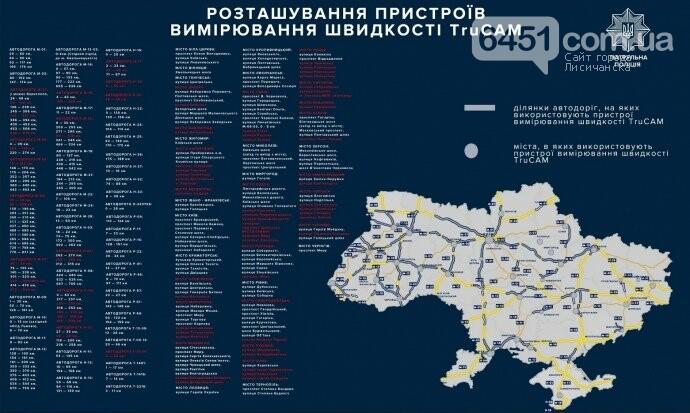 Новые участки измерения скорости транспорта в Луганской области (карта), фото-1