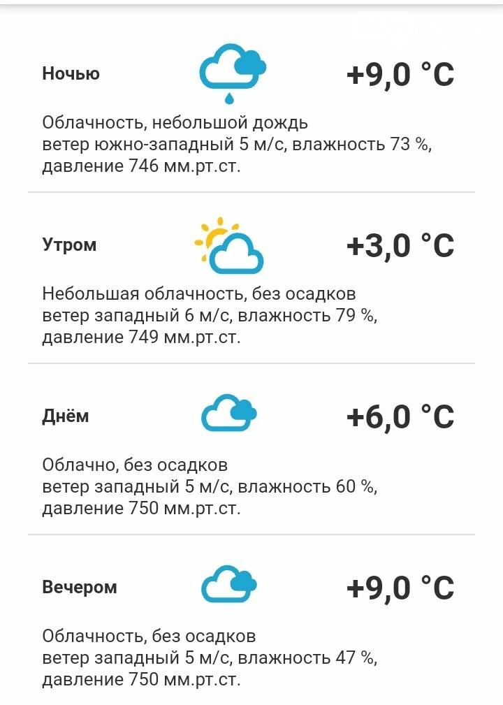 27 апреля: погода, праздники, приметы, фото-1